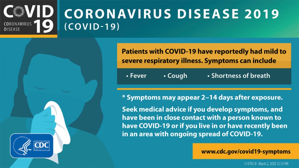 Symptoms of COVID-19: Fever, Cough, Shortness of Breath.